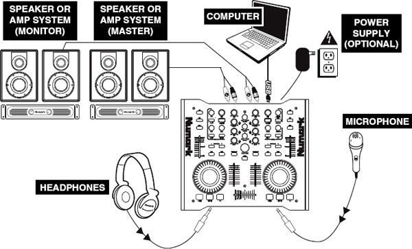 Diagram Of The DJ Controller And Its Connections